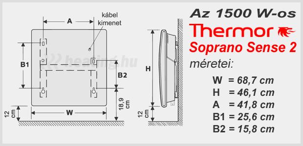 A Thermor Soprano Sense 2 elektromos fűtőpanel szerelési méretei